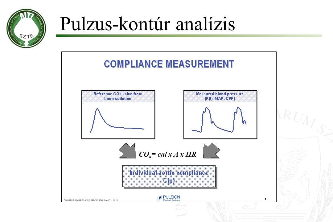 Pulzus-kontúr analízis CO a = cal x A x HR
