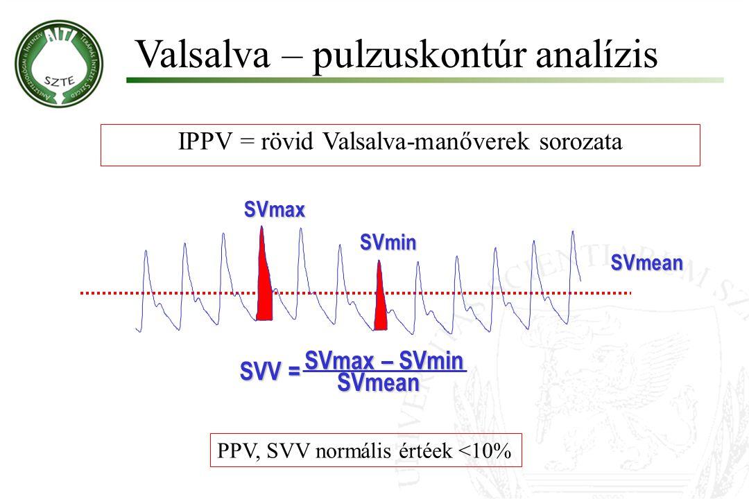Molnár '99 Valsalva – pulzuskontúr analízis SVmaxSVmin SVmean SVmax – SVmin SVV = SVmean IPPV = rövid Valsalva-manőverek sorozata PPV, SVV normális ér