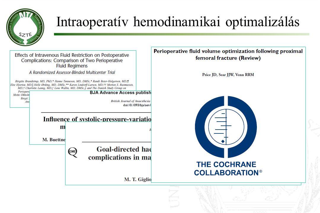 Intraoperatív hemodinamikai optimalizálás (Ann Surg 2003;238: 641–648)