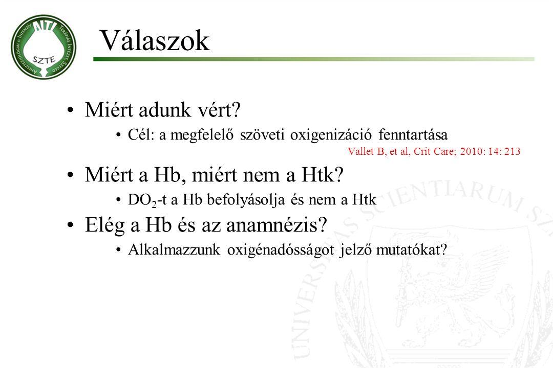 Miért adunk vért? Cél: a megfelelő szöveti oxigenizáció fenntartása Vallet B, et al, Crit Care; 2010: 14: 213 Miért a Hb, miért nem a Htk? DO 2 -t a H