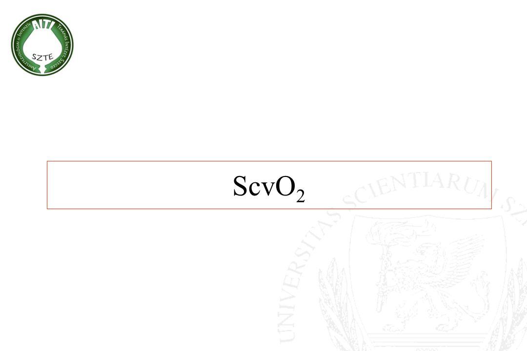 ScvO 2