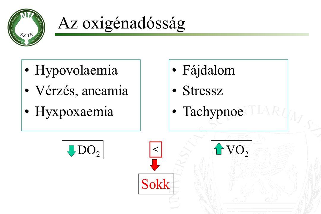 DO 2 Fájdalom Stressz Tachypnoe VO 2 Sokk Hypovolaemia Vérzés, aneamia Hyxpoxaemia < Az oxigénadósság