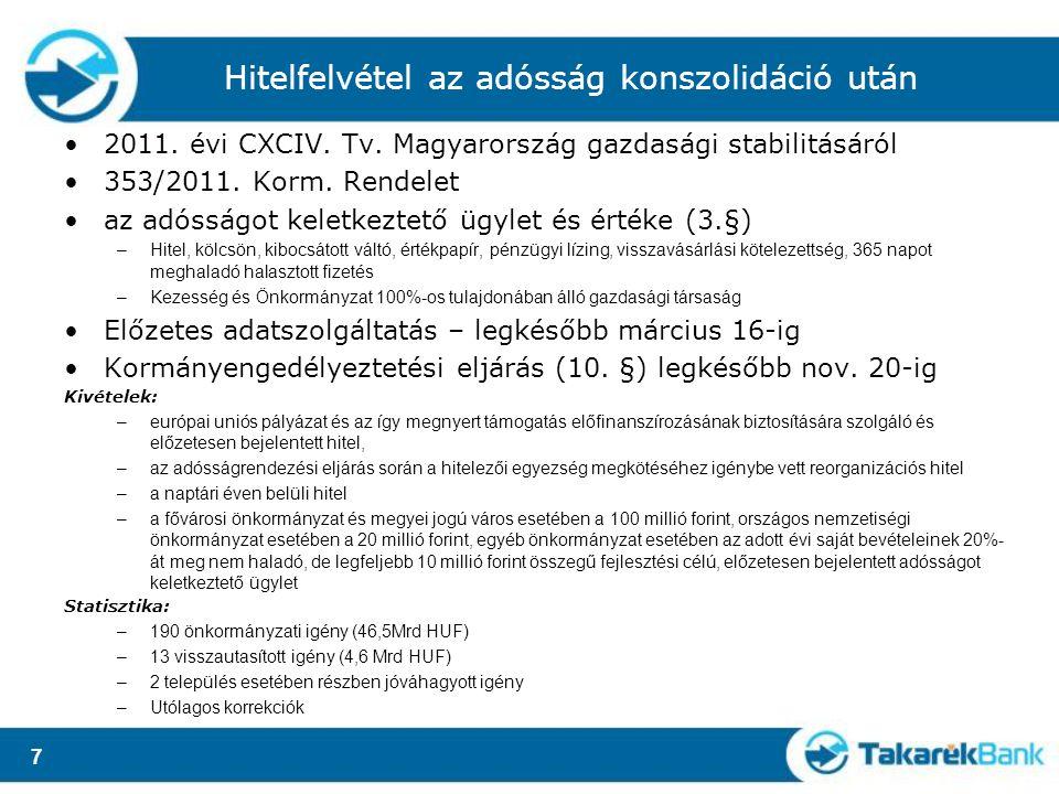 Hitelfelvétel az adósság konszolidáció után 2011. évi CXCIV. Tv. Magyarország gazdasági stabilitásáról 353/2011. Korm. Rendelet az adósságot keletkezt