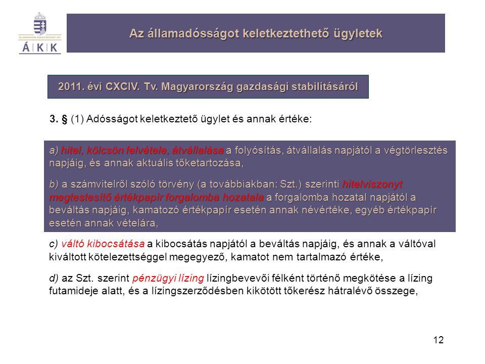 12 Az államadósságot keletkeztethető ügyletek 2011. évi CXCIV. Tv. Magyarország gazdasági stabilitásáról a) hitel, kölcsön felvétele, átvállalása a fo