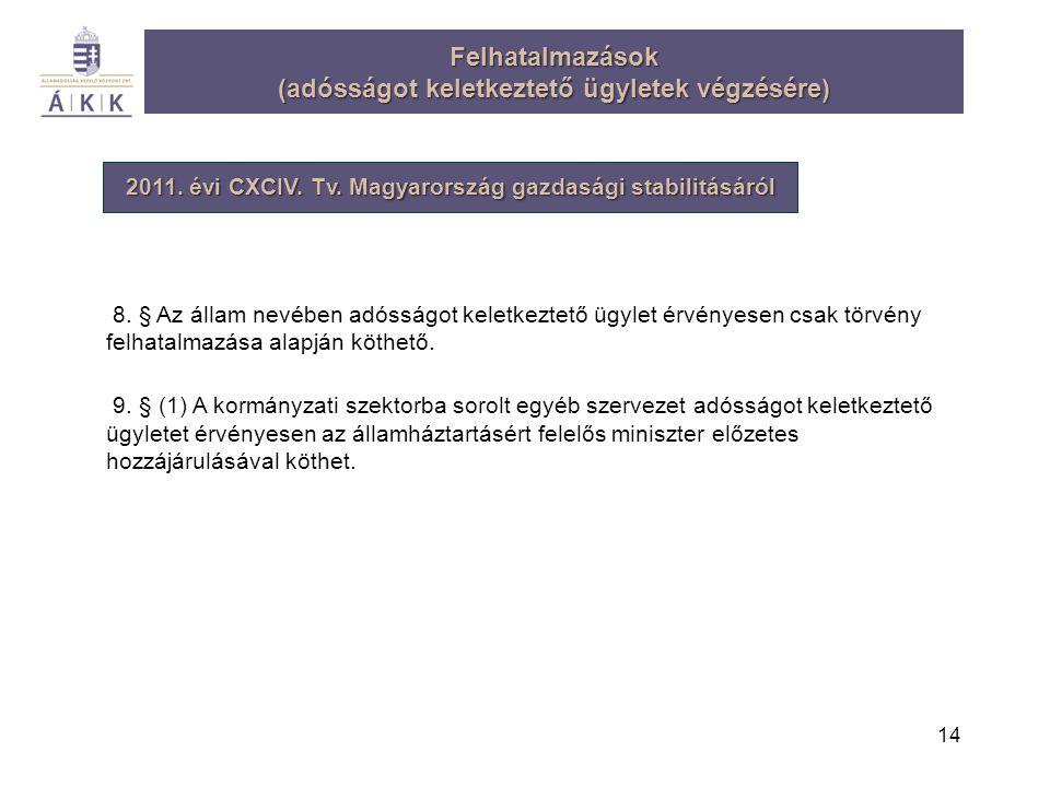 14 Felhatalmazások (adósságot keletkeztető ügyletek végzésére) 2011. évi CXCIV. Tv. Magyarország gazdasági stabilitásáról 8. § Az állam nevében adóssá