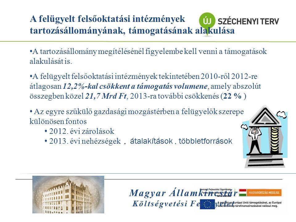 Magyar Államkincstár Költségvetési Felügyelet A felügyelt felsőoktatási intézmények tartozásállományának, támogatásának alakulása A tartozásállomány m