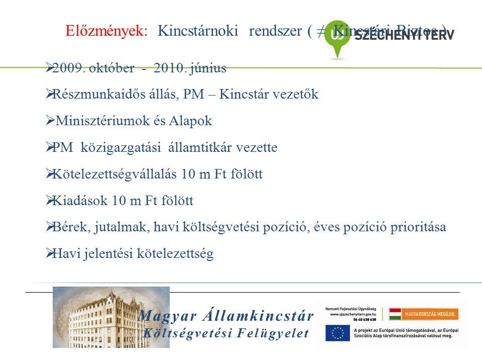 Magyar Államkincstár Költségvetési Felügyelet Előzmények: Kincstárnoki rendszer ( ≠ Kincstári Biztos )  2009. október - 2010. június  Részmunkaidős
