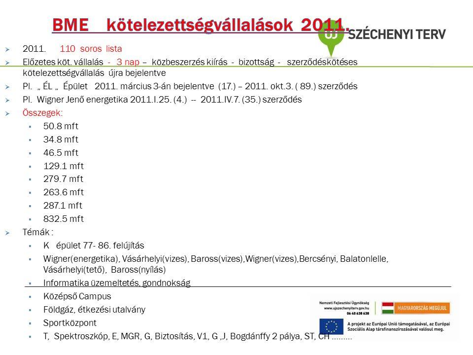  2011. 110 soros lista  Előzetes köt. vállalás - 3 nap – közbeszerzés kiírás - bizottság - szerződéskötéses kötelezettségvállalás újra bejelentve 