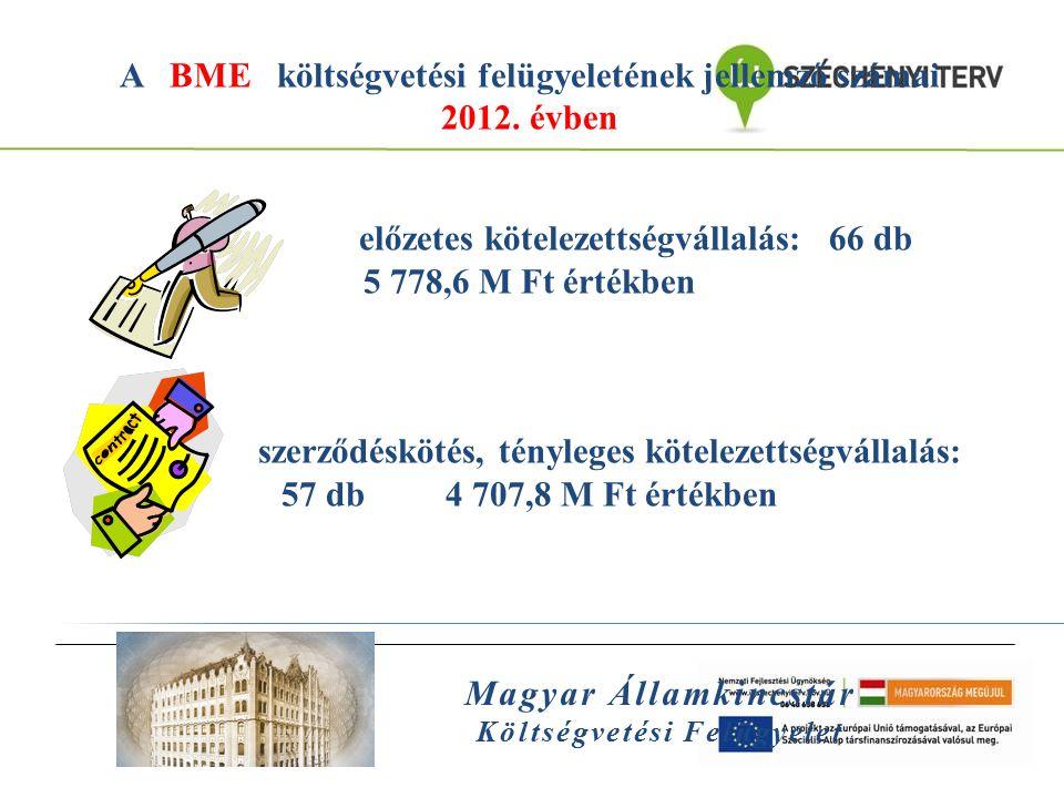 Magyar Államkincstár Költségvetési Felügyelet A BME költségvetési felügyeletének jellemző számai 2012. évben előzetes kötelezettségvállalás: 66 db 5 7