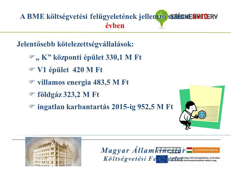 """Magyar Államkincstár Költségvetési Felügyelet A BME költségvetési felügyeletének jellemző számai 2012. évben Jelentősebb kötelezettségvállalások:  """""""
