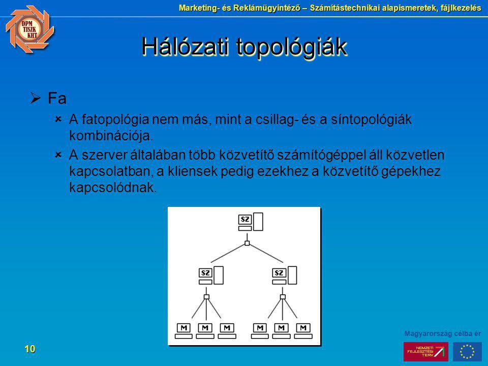 Marketing- és Reklámügyintéző – Számítástechnikai alapismeretek, fájlkezelés 10 Hálózati topológiák  Fa  A fatopológia nem más, mint a csillag- és a