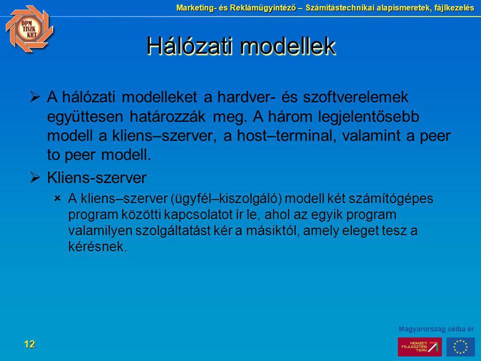 Marketing- és Reklámügyintéző – Számítástechnikai alapismeretek, fájlkezelés 12 Hálózati modellek  A hálózati modelleket a hardver- és szoftverelemek