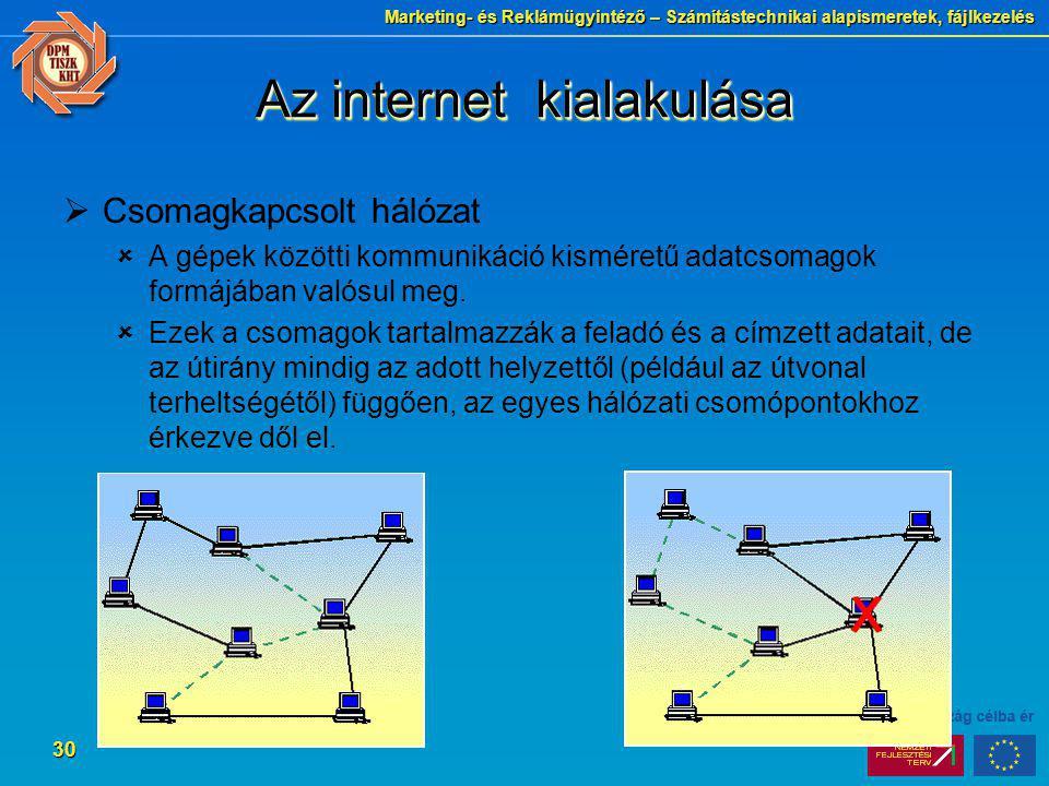 Marketing- és Reklámügyintéző – Számítástechnikai alapismeretek, fájlkezelés 30 Az internet kialakulása  Csomagkapcsolt hálózat  A gépek közötti kom