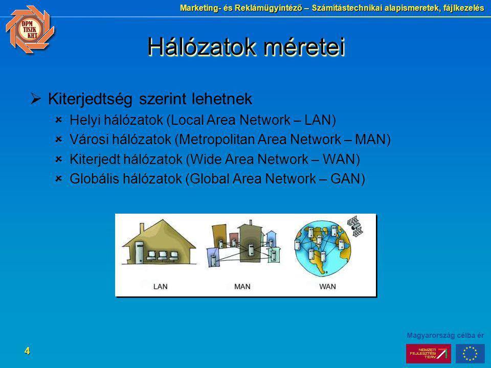 Marketing- és Reklámügyintéző – Számítástechnikai alapismeretek, fájlkezelés 4 Hálózatok méretei  Kiterjedtség szerint lehetnek  Helyi hálózatok (Lo