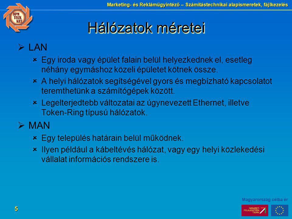 Marketing- és Reklámügyintéző – Számítástechnikai alapismeretek, fájlkezelés 5 Hálózatok méretei  LAN  Egy iroda vagy épület falain belül helyezkedn