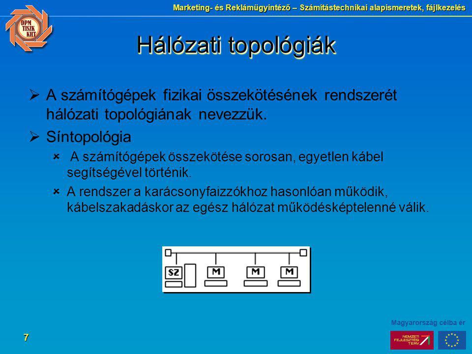 Marketing- és Reklámügyintéző – Számítástechnikai alapismeretek, fájlkezelés 7 Hálózati topológiák  A számítógépek fizikai összekötésének rendszerét