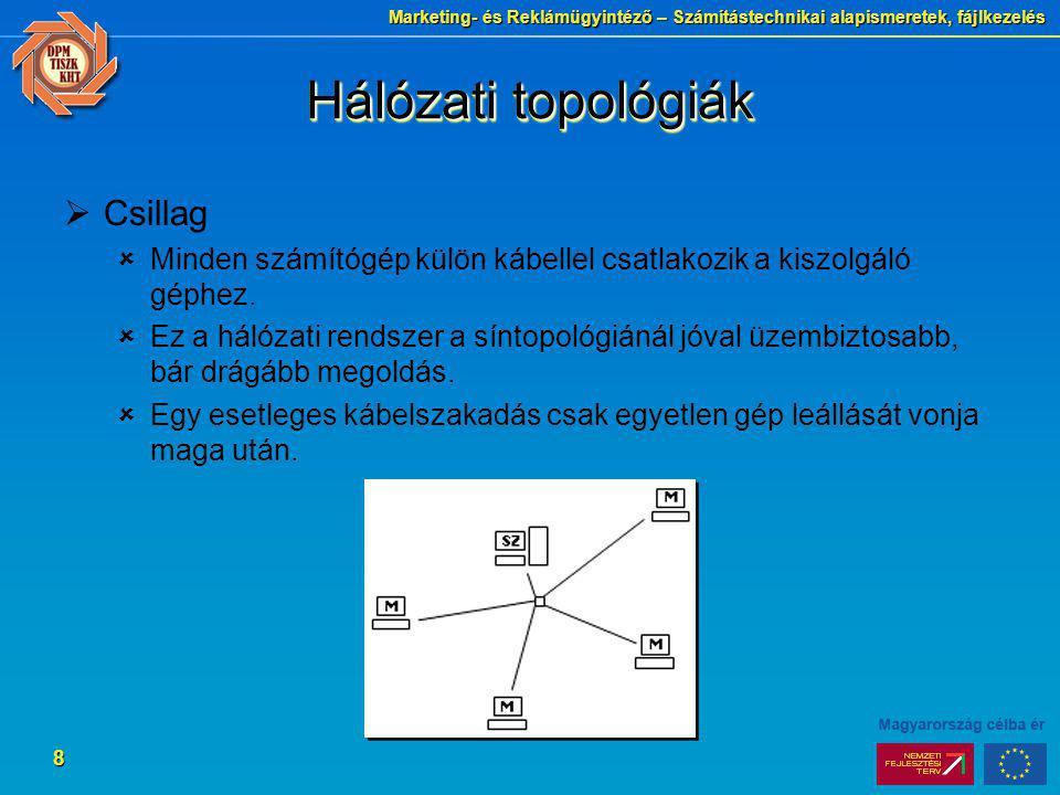Marketing- és Reklámügyintéző – Számítástechnikai alapismeretek, fájlkezelés 8 Hálózati topológiák  Csillag  Minden számítógép külön kábellel csatla