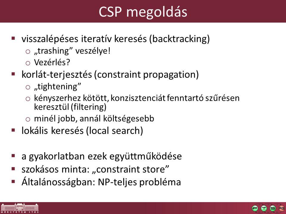 """CSP megoldás  visszalépéses iteratív keresés (backtracking) o """"trashing veszélye."""