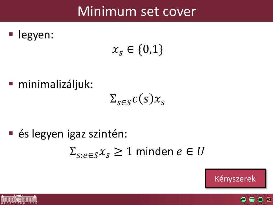 Minimum set cover Kényszerek