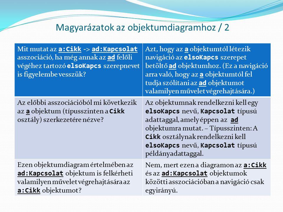 Magyarázatok az objektumdiagramhoz / 2 Mit mutat az a:Cikk -> ad:Kapcsolat asszociáció, ha még annak az ad felőli végéhez tartozó elsoKapcs szerepneve