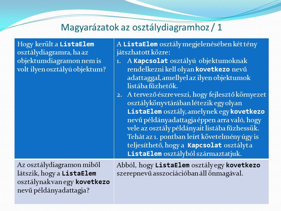 Magyarázatok az osztálydiagramhoz / 1 Hogy került a ListaElem osztálydiagramra, ha az objektumdiagramon nem is volt ilyen osztályú objektum? A ListaEl