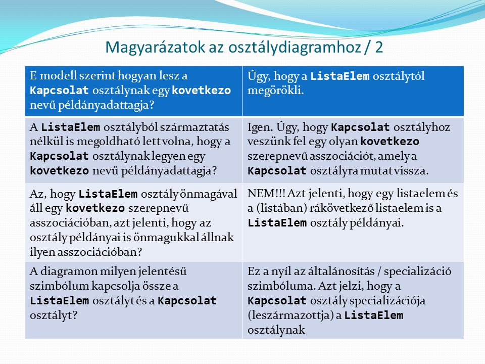 Magyarázatok az osztálydiagramhoz / 2 E modell szerint hogyan lesz a Kapcsolat osztálynak egy kovetkezo nevű példányadattagja? Úgy, hogy a ListaElem o