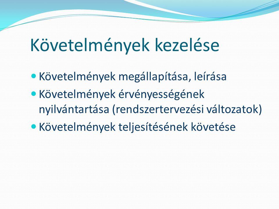 Követelmények kezelése Követelmények megállapítása, leírása Követelmények érvényességének nyilvántartása (rendszertervezési változatok) Követelmények
