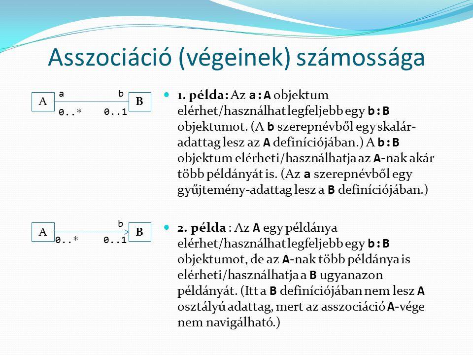 Asszociáció (végeinek) számossága 1. példa: Az a:A objektum elérhet/használhat legfeljebb egy b:B objektumot. (A b szerepnévből egy skalár- adattag le