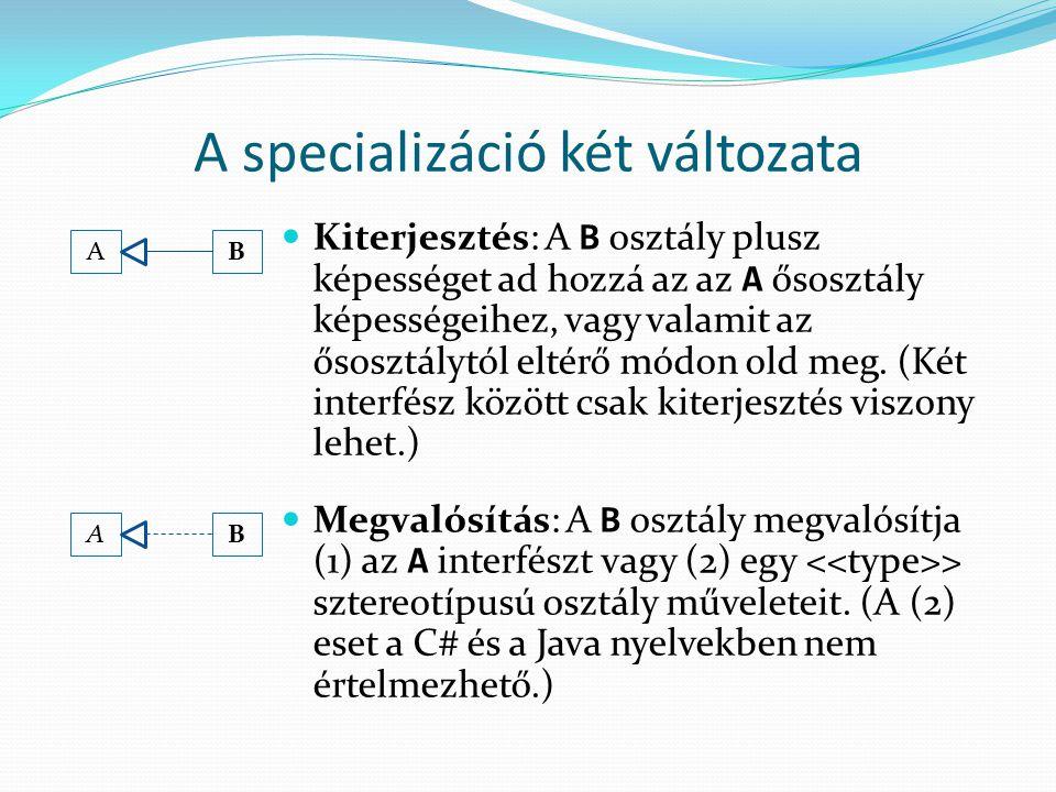 A specializáció két változata Kiterjesztés: A B osztály plusz képességet ad hozzá az az A ősosztály képességeihez, vagy valamit az ősosztálytól eltérő