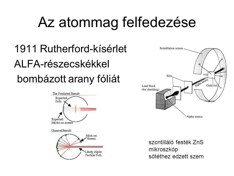 Az atommag felfedezése 1911 Rutherford-kísérlet ALFA-részecskékkel bombázott arany fóliát szcntilláló festék ZnS mikroszkóp sötéthez edzett szem