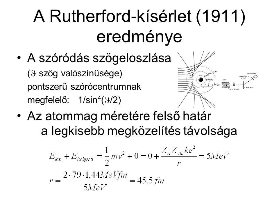 A Rutherford-kísérlet (1911) eredménye A szóródás szögeloszlása ( szög valószínűsége) pontszerű szórócentrumnak megfelelő: 1/sin 4 ( /2) Az atommag mé