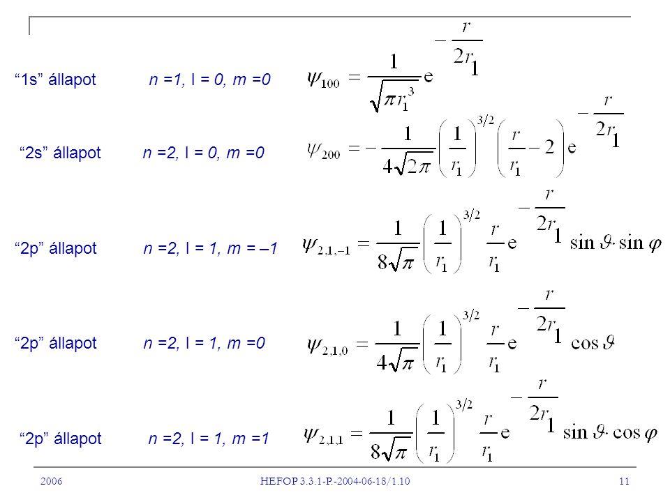 2006 HEFOP 3.3.1-P.-2004-06-18/1.10 11 1s állapot n =1, l = 0, m =0 2s állapotn =2, l = 0, m =0 2p állapotn =2, l = 1, m = –1 2p állapotn =2, l = 1, m =0 2p állapotn =2, l = 1, m =1