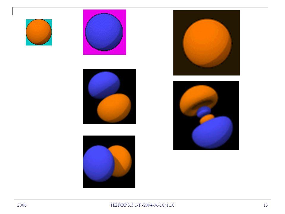 2006 HEFOP 3.3.1-P.-2004-06-18/1.10 13