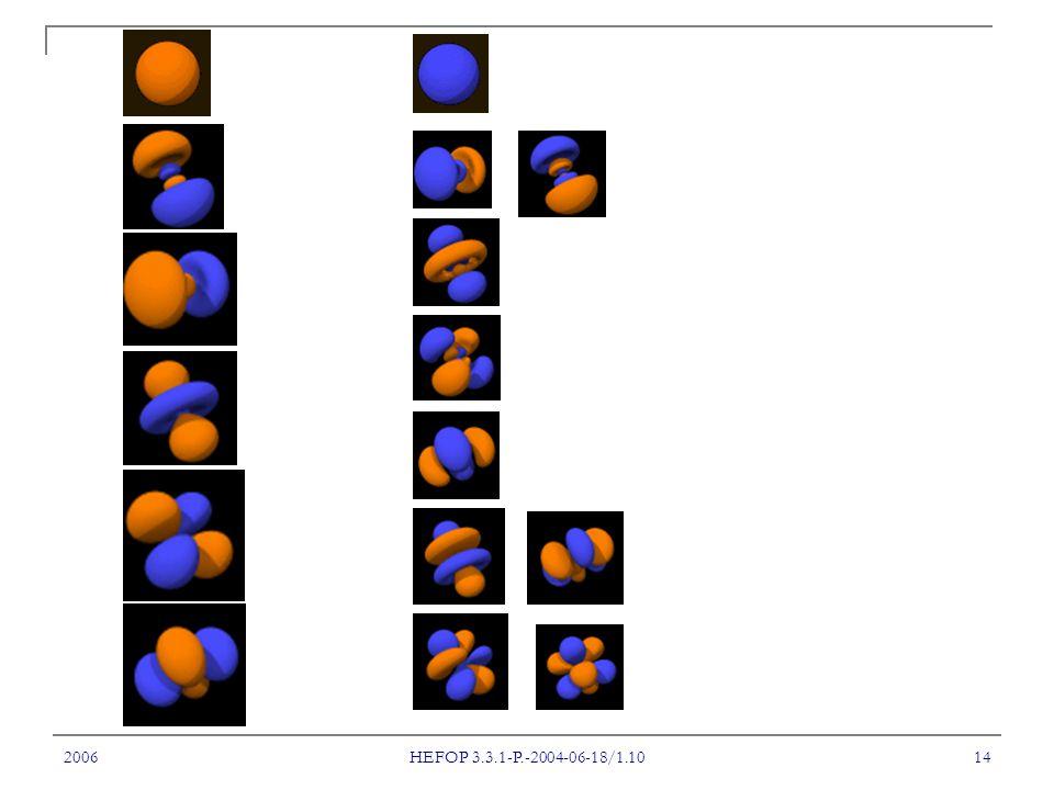 2006 HEFOP 3.3.1-P.-2004-06-18/1.10 14