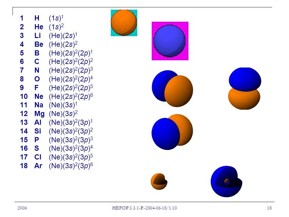 2006 HEFOP 3.3.1-P.-2004-06-18/1.10 18 1H(1s) 1 2He(1s) 2 3Li(He)(2s) 1 4Be(He)(2s) 2 5B(He)(2s) 2 (2p) 1 6C(He)(2s) 2 (2p) 2 7N(He)(2s) 2 (2p) 3 8O(He)(2s) 2 (2p) 4 9F(He)(2s) 2 (2p) 5 10Ne(He)(2s) 2 (2p) 6 11Na(Ne)(3s) 1 12Mg(Ne)(3s) 2 13Al(Ne)(3s) 2 (3p) 1 14Si(Ne)(3s) 2 (3p) 2 15P(Ne)(3s) 2 (3p) 3 16S(Ne)(3s) 2 (3p) 4 17Cl(Ne)(3s) 2 (3p) 5 18Ar(Ne)(3s) 2 (3p) 6