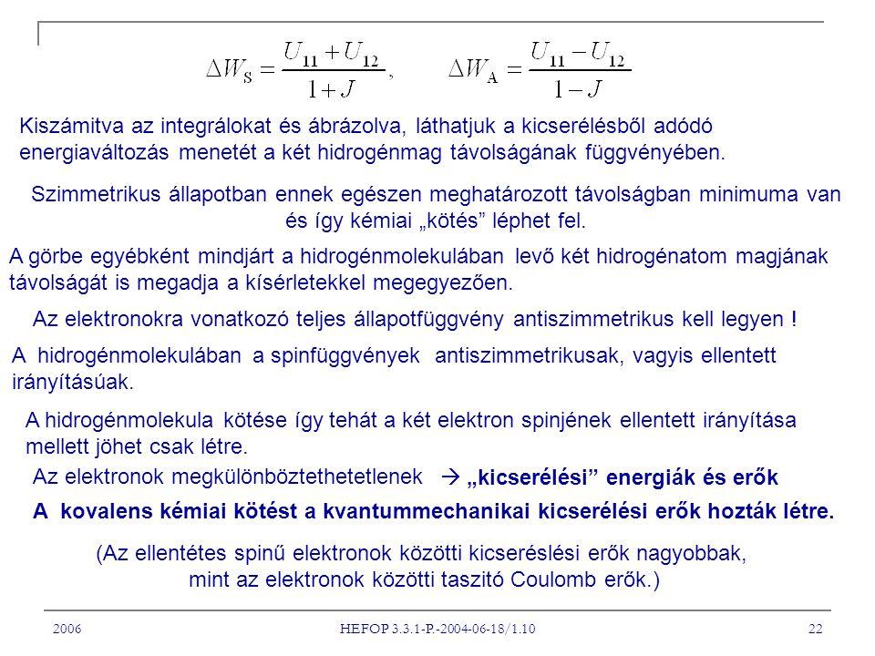 2006 HEFOP 3.3.1-P.-2004-06-18/1.10 22 Kiszámitva az integrálokat és ábrázolva, láthatjuk a kicserélésből adódó energiaváltozás menetét a két hidrogénmag távolságának függvényében.