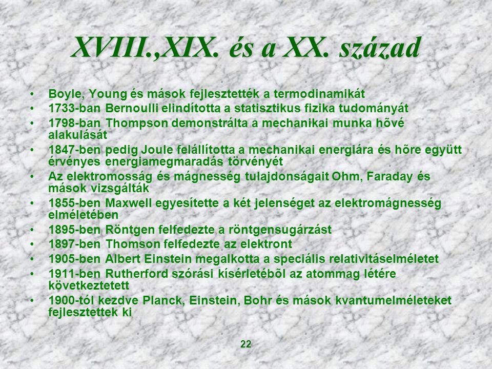 22 XVIII.,XIX.és a XX.