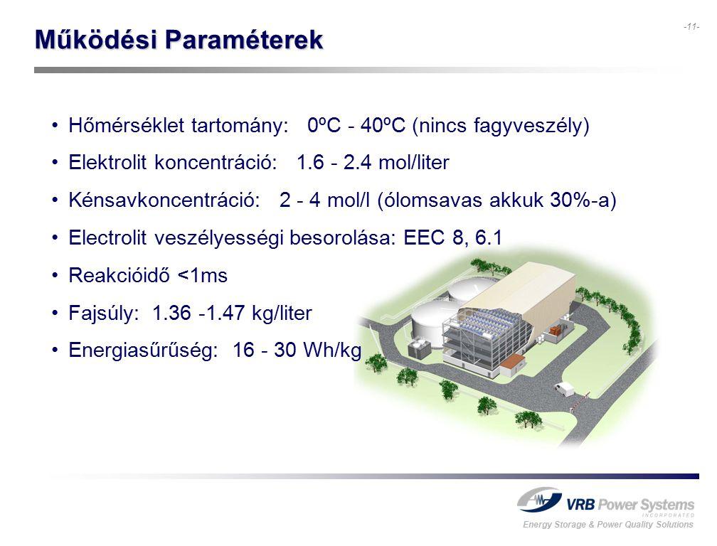 Energy Storage & Power Quality Solutions -11- Működési Paraméterek Hőmérséklet tartomány: 0ºC - 40ºC (nincs fagyveszély) Elektrolit koncentráció: 1.6 - 2.4 mol/liter Kénsavkoncentráció: 2 - 4 mol/l (ólomsavas akkuk 30%-a) Electrolit veszélyességi besorolása: EEC 8, 6.1 Reakcióidő <1ms Fajsúly: 1.36 -1.47 kg/liter Energiasűrűség: 16 - 30 Wh/kg
