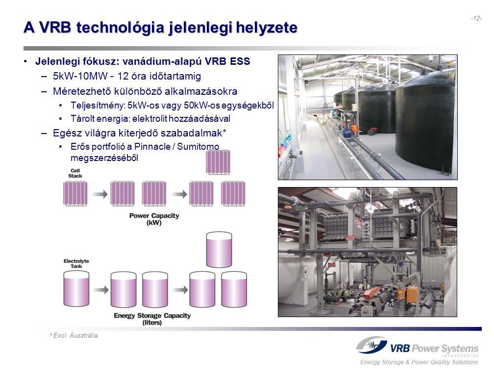 Energy Storage & Power Quality Solutions -12- A VRB technológia jelenlegi helyzete Jelenlegi fókusz: vanádium-alapú VRB ESS –5kW-10MW - 12 óra időtartamig –Méretezhető különböző alkalmazásokra Teljesítmény: 5kW-os vagy 50kW-os egységekből Tárolt energia: elektrolit hozzáadásával –Egész világra kiterjedő szabadalmak* Erős portfolió a Pinnacle / Sumitomo megszerzéséből * Excl.
