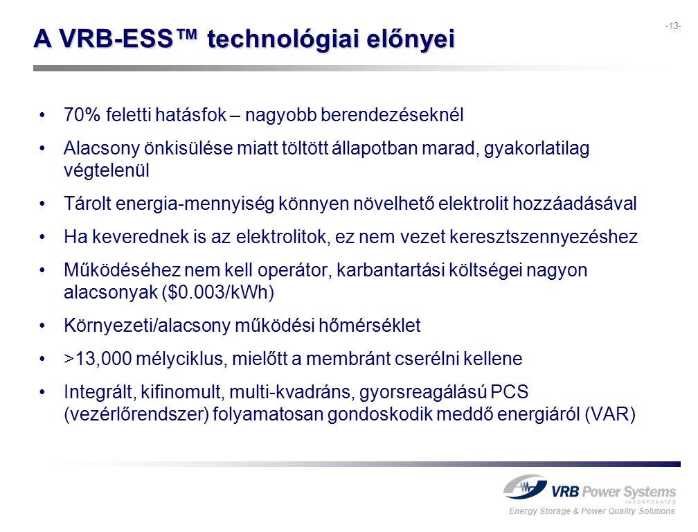 Energy Storage & Power Quality Solutions -13- A VRB-ESS™ technológiai előnyei 70% feletti hatásfok – nagyobb berendezéseknél Alacsony önkisülése miatt töltött állapotban marad, gyakorlatilag végtelenül Tárolt energia-mennyiség könnyen növelhető elektrolit hozzáadásával Ha keverednek is az elektrolitok, ez nem vezet keresztszennyezéshez Működéséhez nem kell operátor, karbantartási költségei nagyon alacsonyak ($0.003/kWh) Környezeti/alacsony működési hőmérséklet >13,000 mélyciklus, mielőtt a membránt cserélni kellene Integrált, kifinomult, multi-kvadráns, gyorsreagálású PCS (vezérlőrendszer) folyamatosan gondoskodik meddő energiáról (VAR)