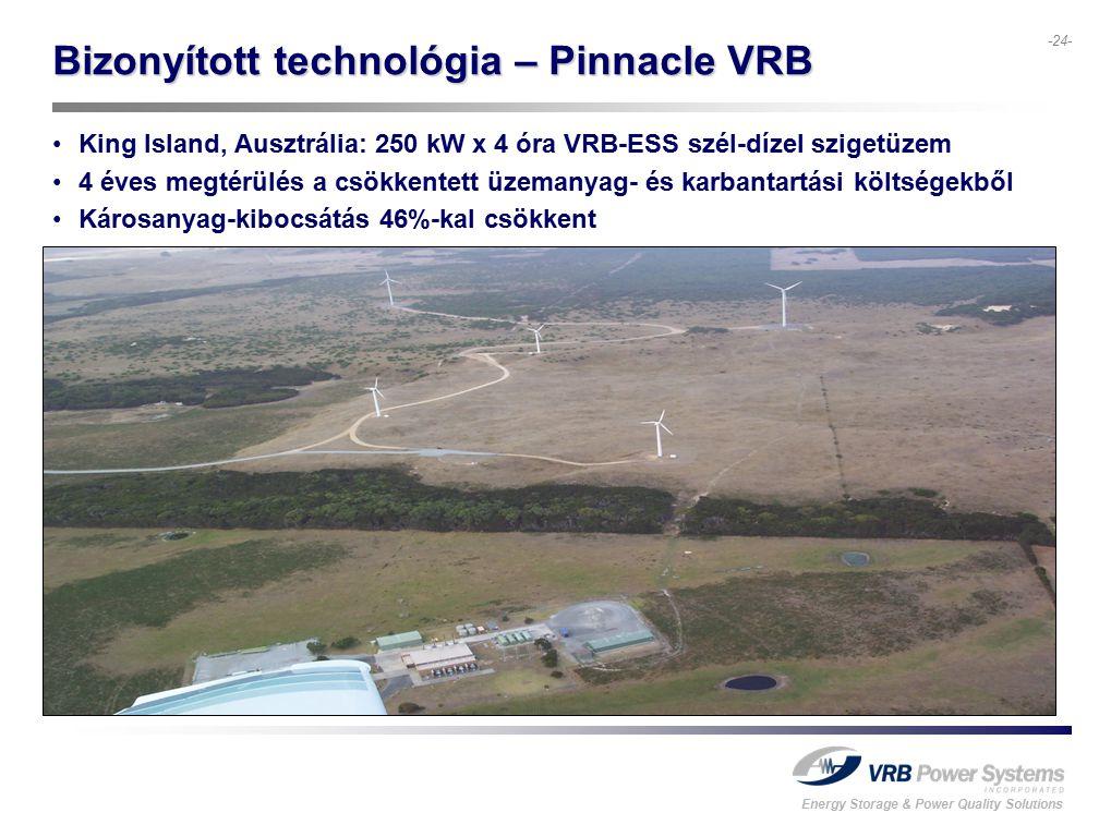 Energy Storage & Power Quality Solutions -24- Bizonyított technológia – Pinnacle VRB King Island, Ausztrália: 250 kW x 4 óra VRB-ESS szél-dízel szigetüzem 4 éves megtérülés a csökkentett üzemanyag- és karbantartási költségekből Károsanyag-kibocsátás 46%-kal csökkent