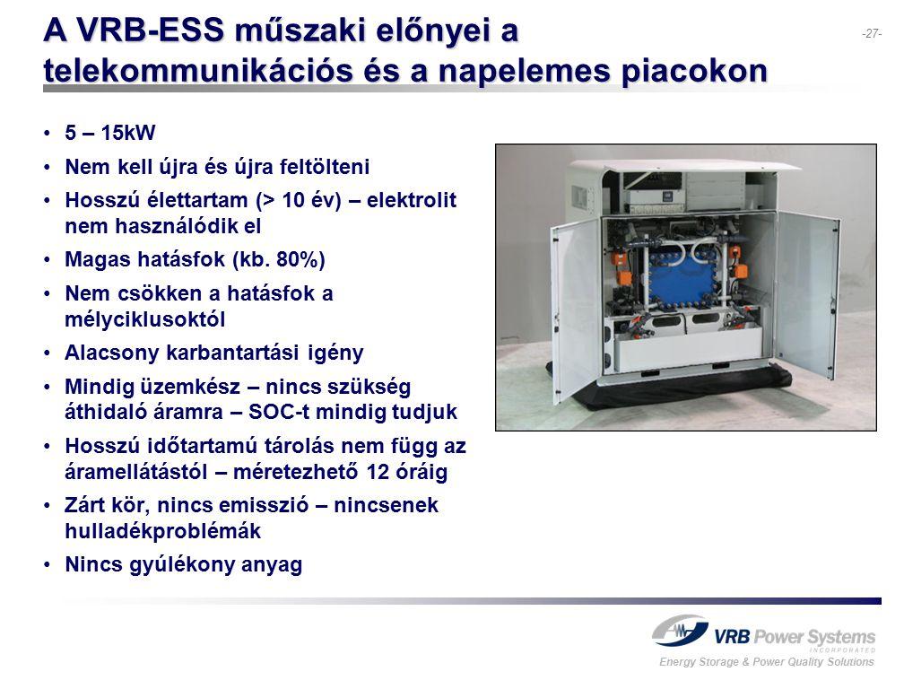 Energy Storage & Power Quality Solutions -27- A VRB-ESS műszaki előnyei a telekommunikációs és a napelemes piacokon 5 – 15kW Nem kell újra és újra feltölteni Hosszú élettartam (> 10 év) – elektrolit nem használódik el Magas hatásfok (kb.