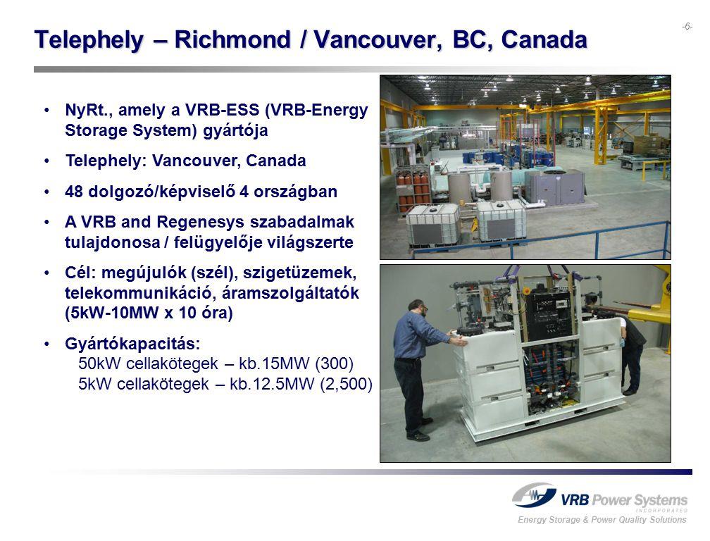 Energy Storage & Power Quality Solutions -6- Telephely – Richmond / Vancouver, BC, Canada NyRt., amely a VRB-ESS (VRB-Energy Storage System) gyártója Telephely: Vancouver, Canada 48 dolgozó/képviselő 4 országban A VRB and Regenesys szabadalmak tulajdonosa / felügyelője világszerte Cél: megújulók (szél), szigetüzemek, telekommunikáció, áramszolgáltatók (5kW-10MW x 10 óra) Gyártókapacitás: 50kW cellakötegek – kb.15MW (300) 5kW cellakötegek – kb.12.5MW (2,500)