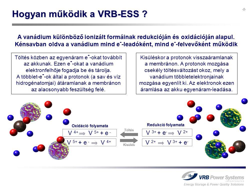 Energy Storage & Power Quality Solutions -8- Hogyan működik a VRB-ESS .