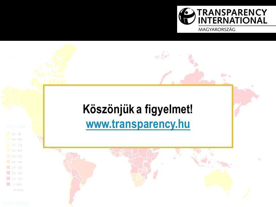 Köszönjük a figyelmet! www.transparency.hu