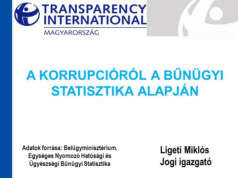 A KORRUPCIÓRÓL A BŰNÜGYI STATISZTIKA ALAPJÁN Ligeti Miklós Jogi igazgató Adatok forrása: Belügyminisztérium, Egységes Nyomozó Hatósági és Ügyészségi B