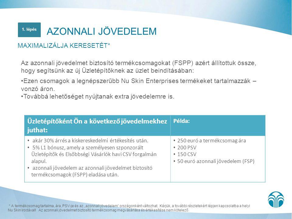 AZONNALI JÖVEDELEM MAXIMALIZÁLJA KERESETÉT* Az azonnali jövedelmet biztosító termékcsomagokat (FSPP) azért állítottuk össze, hogy segítsünk az új Üzle