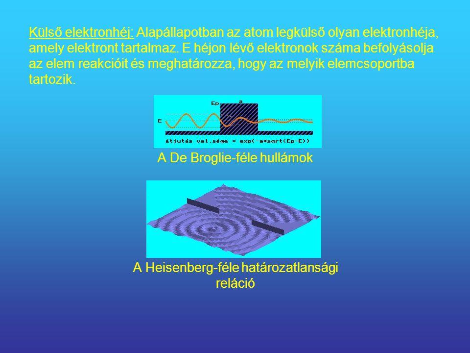Külső elektronhéj: Alapállapotban az atom legkülső olyan elektronhéja, amely elektront tartalmaz.