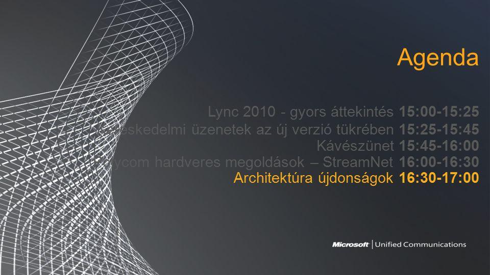 Agenda Lync 2010 - gyors áttekintés 15:00-15:25 Kereskedelmi üzenetek az új verzió tükrében 15:25-15:45 Kávészünet 15:45-16:00 Polycom hardveres megol