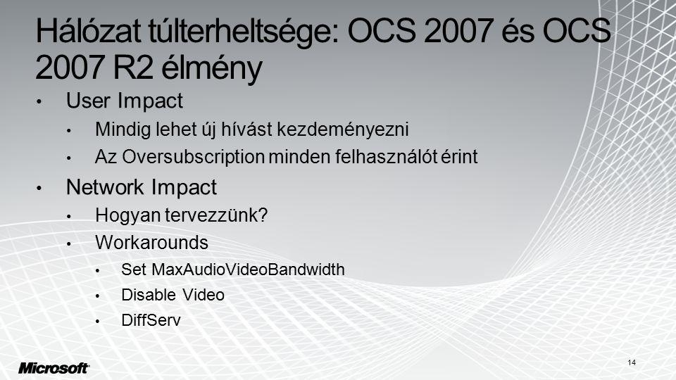 Hálózat túlterheltsége: OCS 2007 és OCS 2007 R2 élmény User Impact Mindig lehet új hívást kezdeményezni Az Oversubscription minden felhasználót érint Network Impact Hogyan tervezzünk.